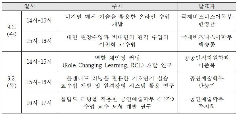 2020-1 혁신교수법 적용 교육 일정.JPG